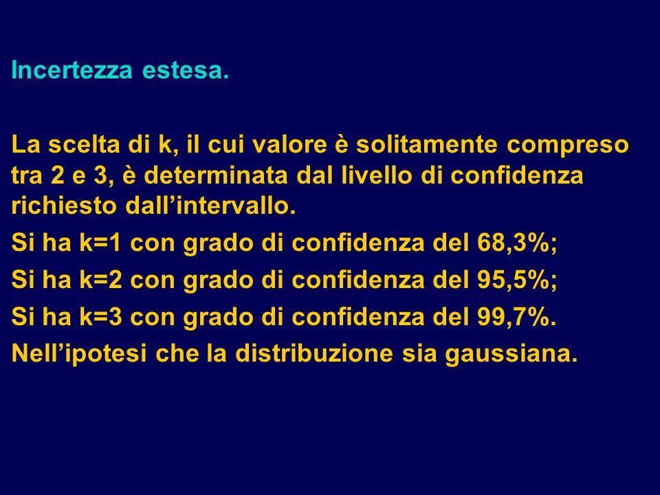Incertezza estesa. La scelta di k, il cui valore è solitamente compreso tra 2 e 3, è determinata dal livello di confidenza richiesto dall'intervallo.