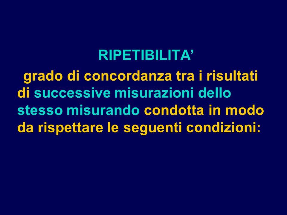RIPETIBILITA'