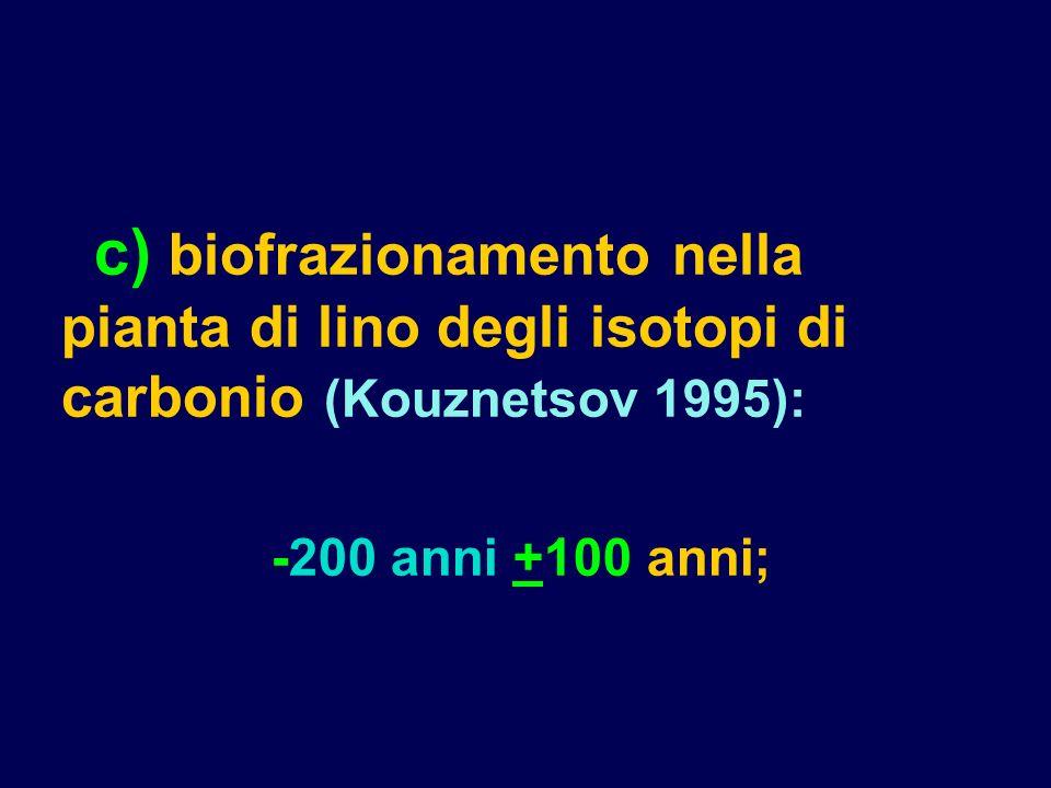 c) biofrazionamento nella pianta di lino degli isotopi di carbonio (Kouznetsov 1995):