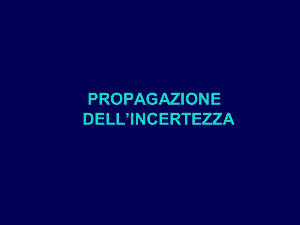 PROPAGAZIONE DELL'INCERTEZZA