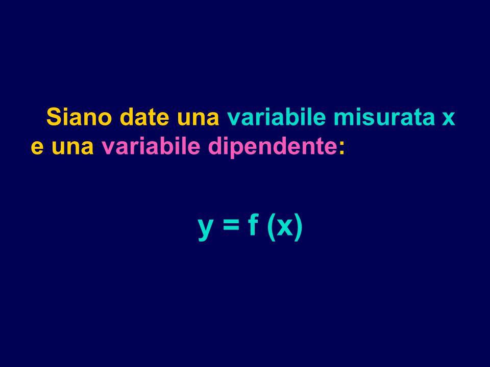 Siano date una variabile misurata x e una variabile dipendente: