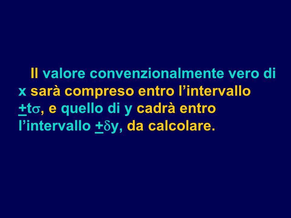 Il valore convenzionalmente vero di x sarà compreso entro l'intervallo +t, e quello di y cadrà entro l'intervallo +y, da calcolare.