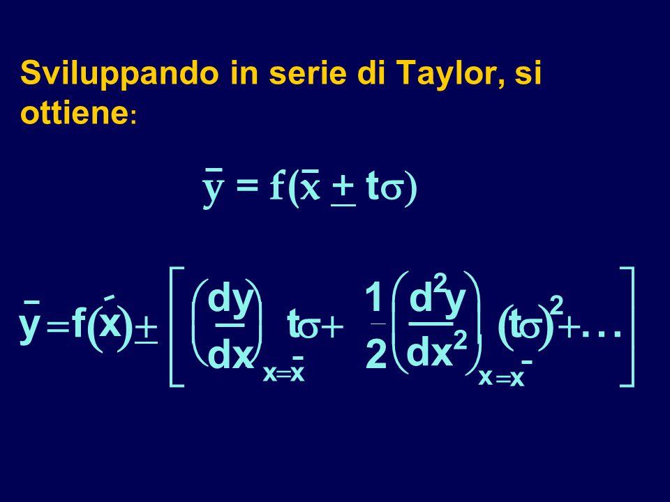     y = f(x + t    dy dx    1    d y   t  y  f x 