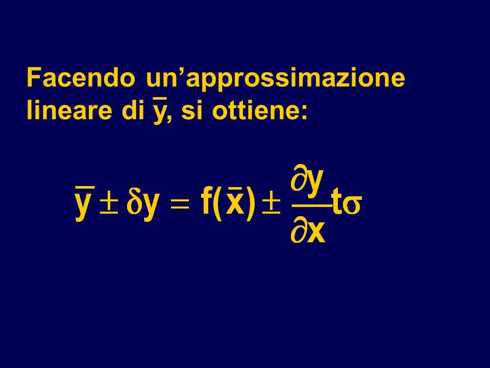 Facendo un'approssimazione lineare di y, si ottiene: