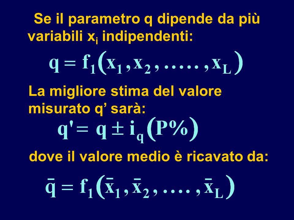 Se il parametro q dipende da più variabili xi indipendenti: