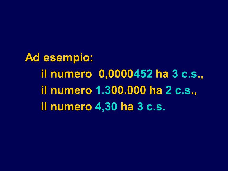 Ad esempio: il numero 0,0000452 ha 3 c.s., il numero 1.300.000 ha 2 c.s., il numero 4,30 ha 3 c.s.