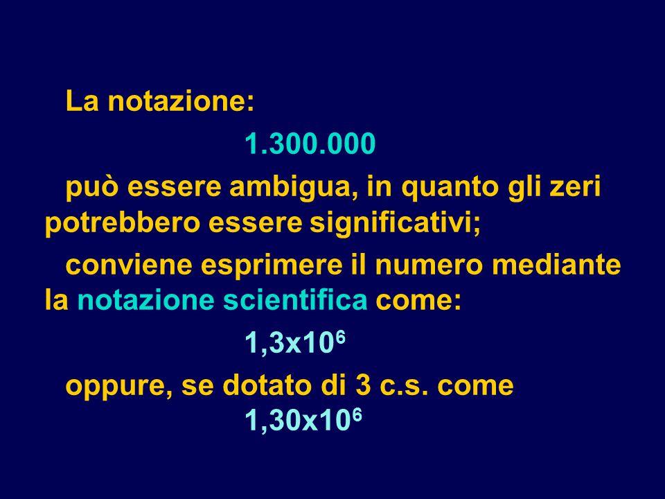 La notazione: 1.300.000. può essere ambigua, in quanto gli zeri potrebbero essere significativi;