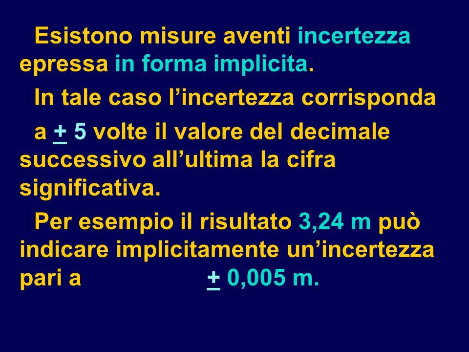 Esistono misure aventi incertezza epressa in forma implicita.