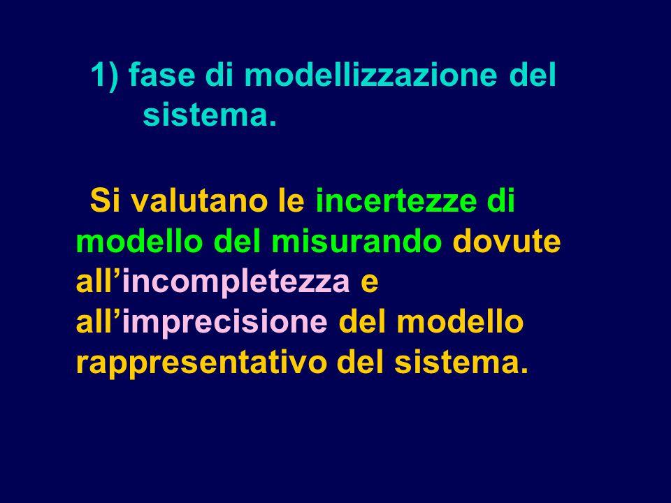 1) fase di modellizzazione del sistema.