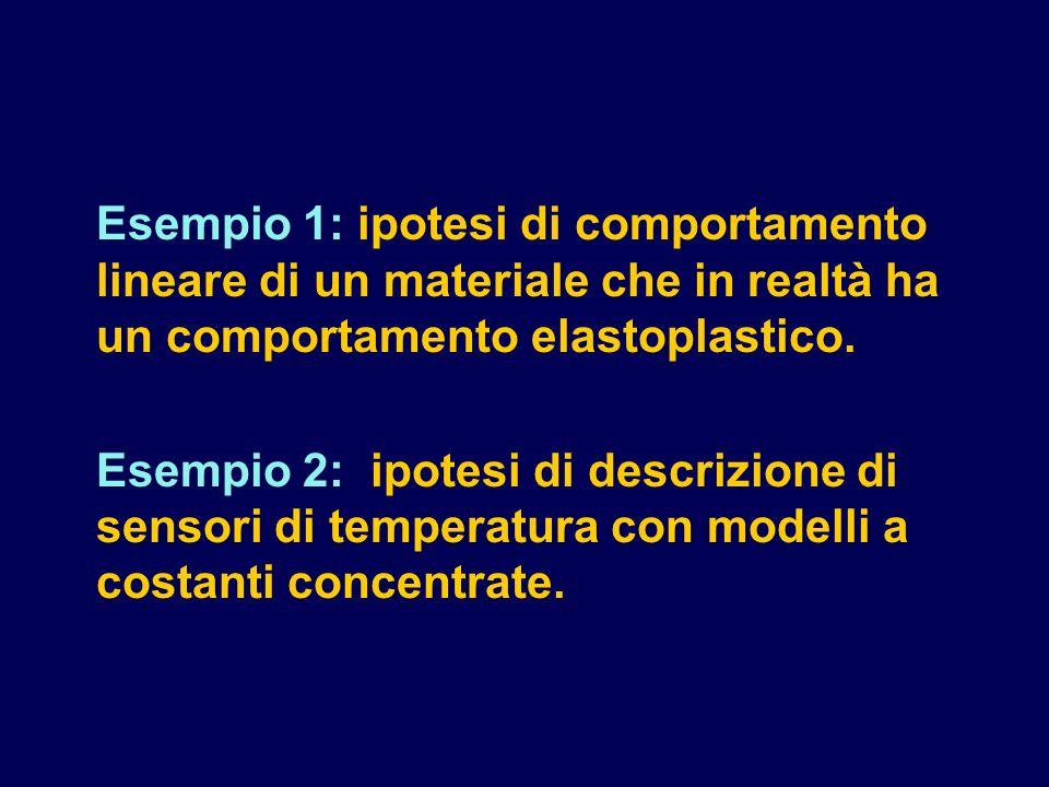 Esempio 1: ipotesi di comportamento lineare di un materiale che in realtà ha un comportamento elastoplastico.