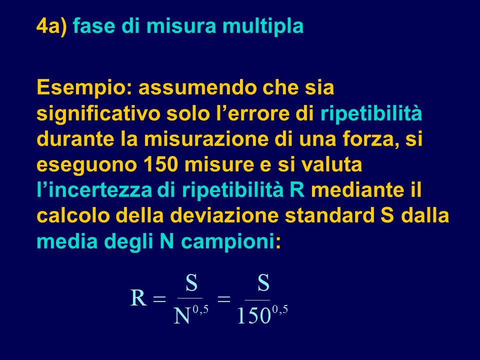 4a) fase di misura multipla