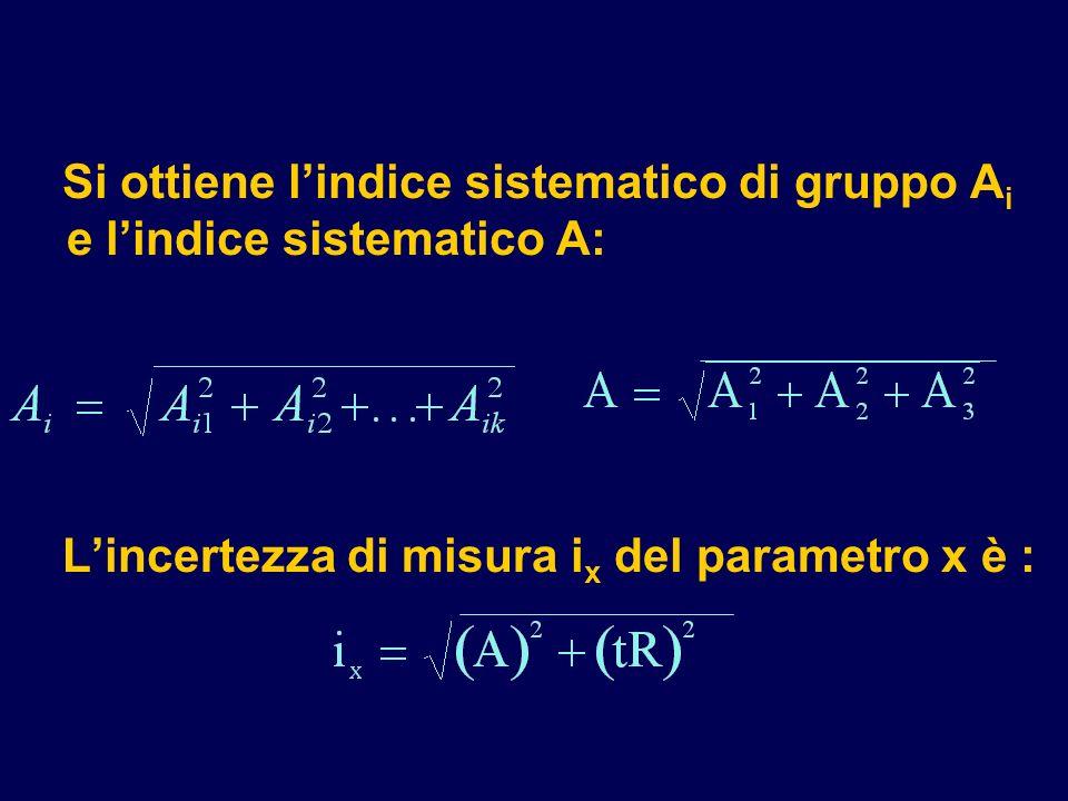 Si ottiene l'indice sistematico di gruppo Ai e l'indice sistematico A: