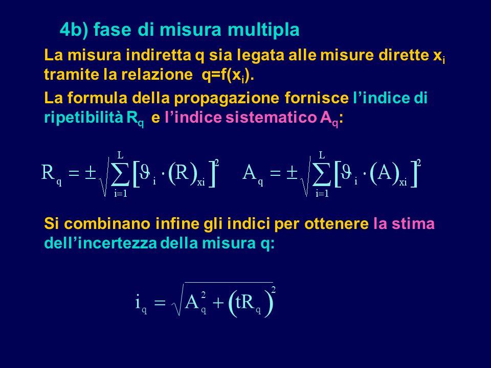   i A tR   4b) fase di misura multipla