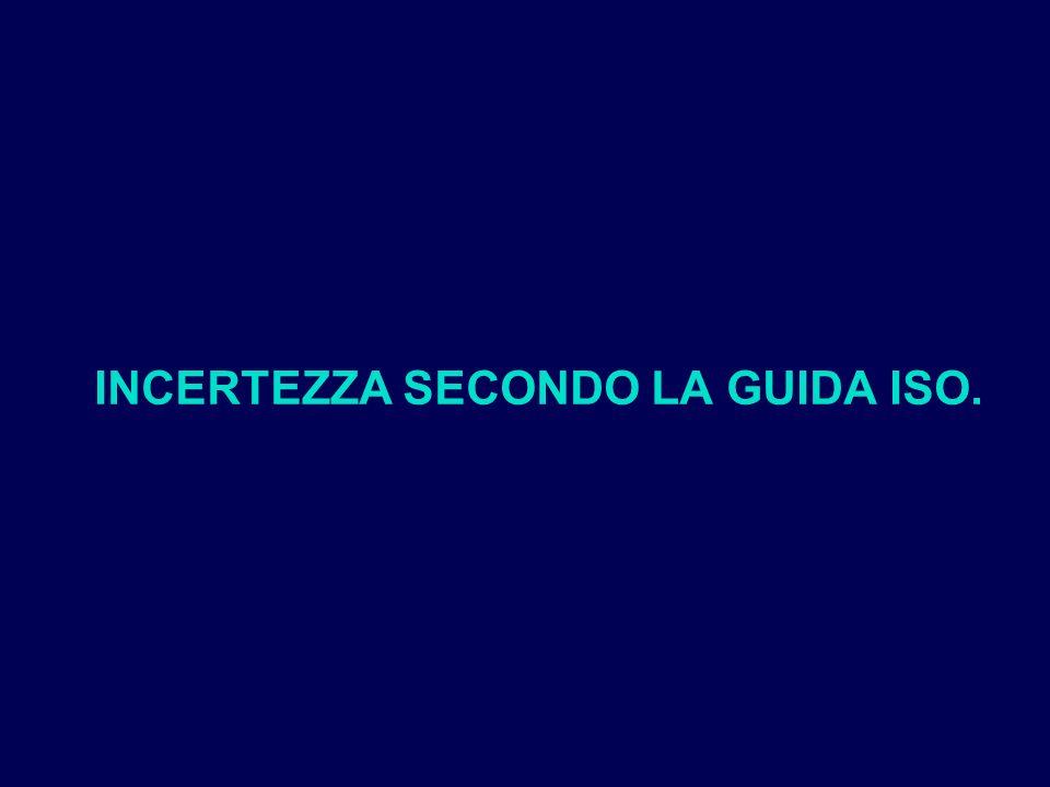 INCERTEZZA SECONDO LA GUIDA ISO.