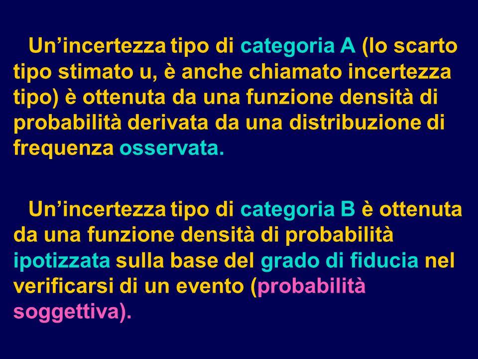 Un'incertezza tipo di categoria A (lo scarto tipo stimato u, è anche chiamato incertezza tipo) è ottenuta da una funzione densità di probabilità derivata da una distribuzione di frequenza osservata.