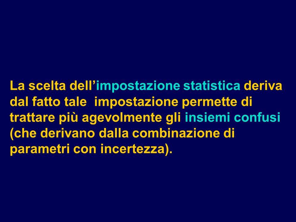 La scelta dell'impostazione statistica deriva dal fatto tale impostazione permette di trattare più agevolmente gli insiemi confusi (che derivano dalla combinazione di parametri con incertezza).
