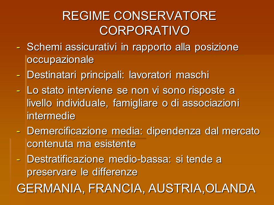 REGIME CONSERVATORE CORPORATIVO