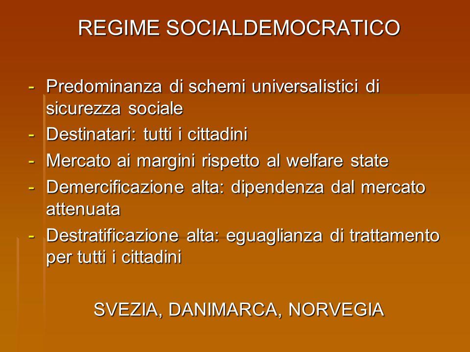 REGIME SOCIALDEMOCRATICO