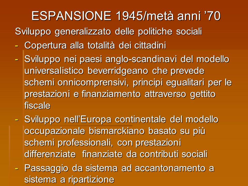 ESPANSIONE 1945/metà anni '70