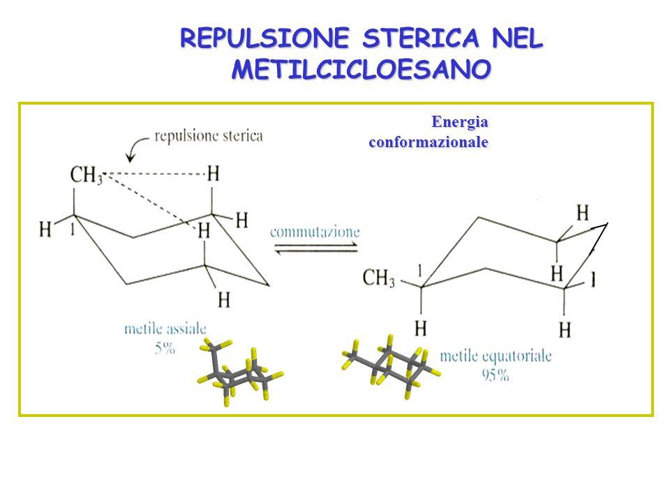 REPULSIONE STERICA NEL METILCICLOESANO
