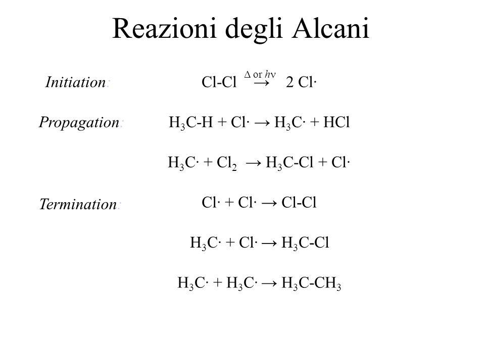 Reazioni degli Alcani Initiation: Cl-Cl → 2 Cl· Propagation: