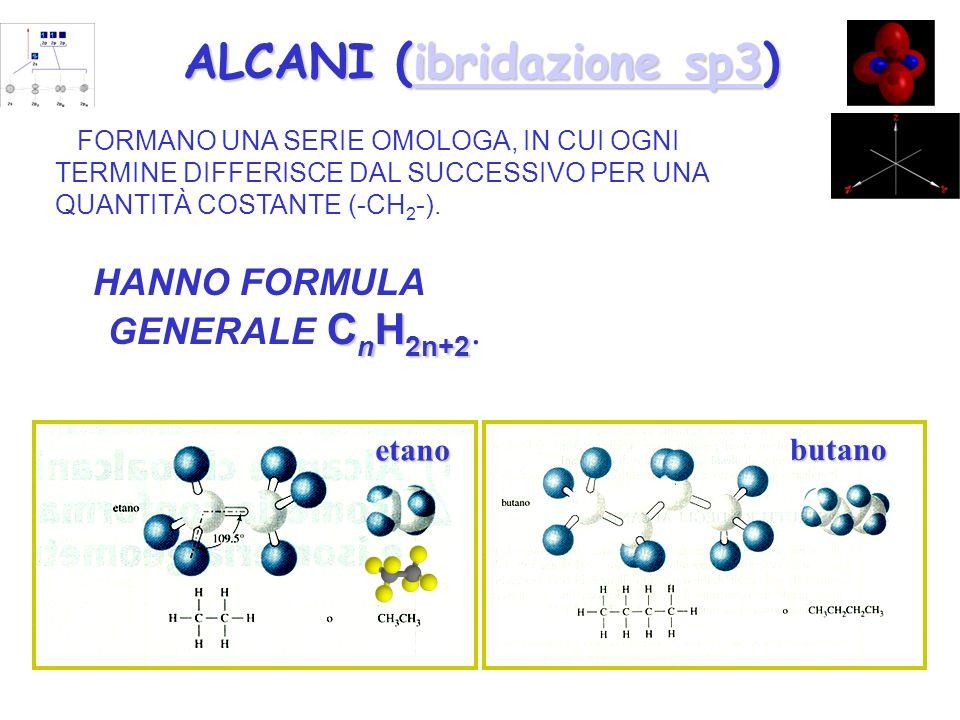 ALCANI (ibridazione sp3)