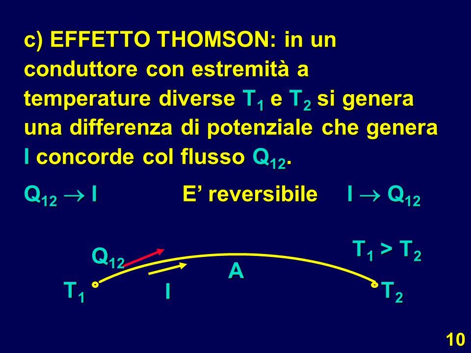 T1 T2. A. T1 > T2. Q12. I.