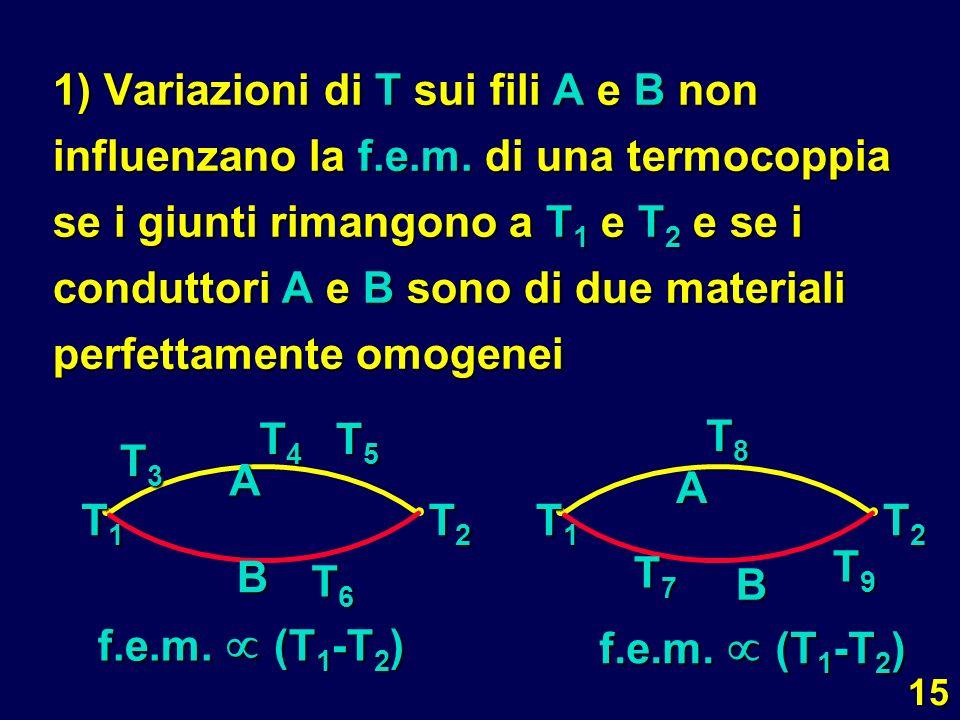 1) Variazioni di T sui fili A e B non influenzano la f. e. m
