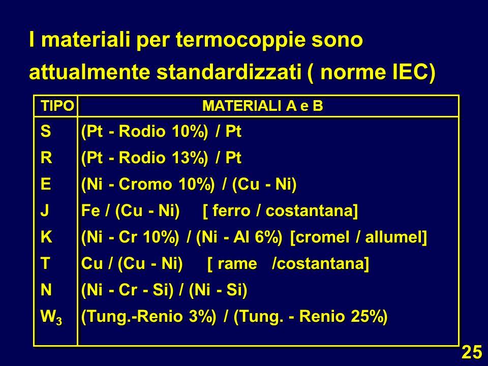 I materiali per termocoppie sono attualmente standardizzati ( norme IEC)