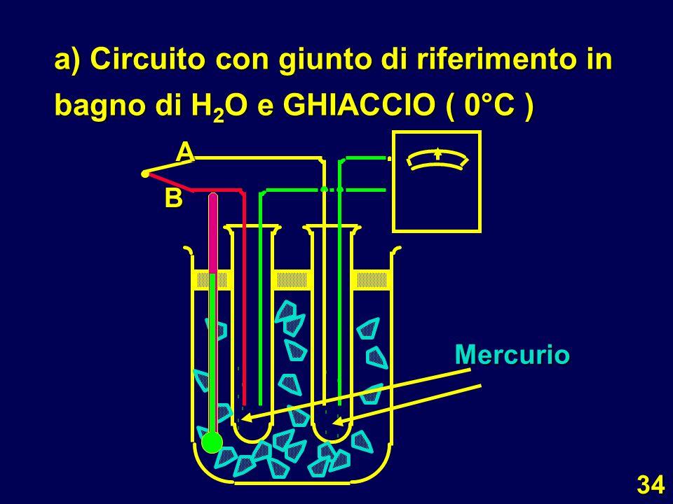 a) Circuito con giunto di riferimento in bagno di H2O e GHIACCIO ( 0°C )