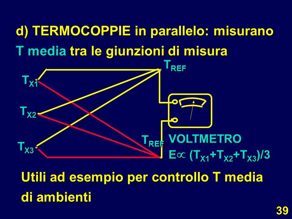 Utili ad esempio per controllo T media di ambienti