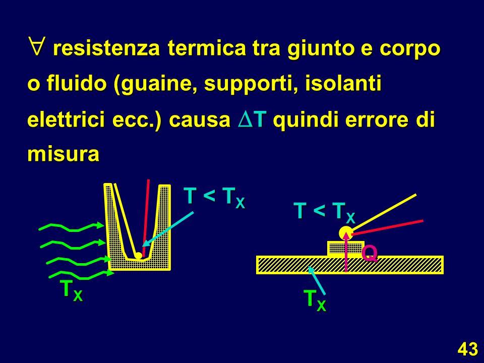  resistenza termica tra giunto e corpo o fluido (guaine, supporti, isolanti elettrici ecc.) causa T quindi errore di misura