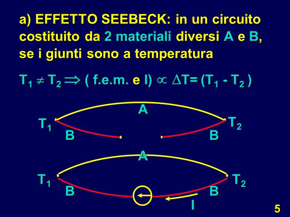 a) EFFETTO SEEBECK: in un circuito costituito da 2 materiali diversi A e B, se i giunti sono a temperatura