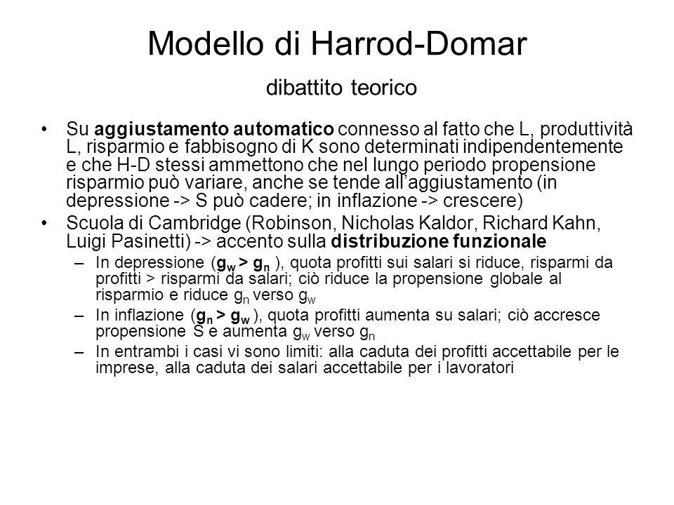 Modello di Harrod-Domar dibattito teorico