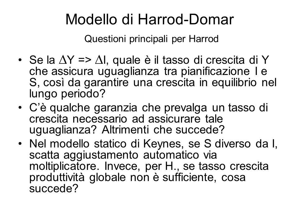 Modello di Harrod-Domar Questioni principali per Harrod