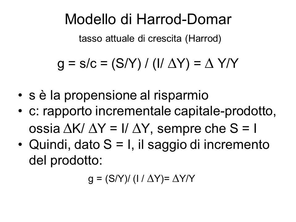 Modello di Harrod-Domar tasso attuale di crescita (Harrod)