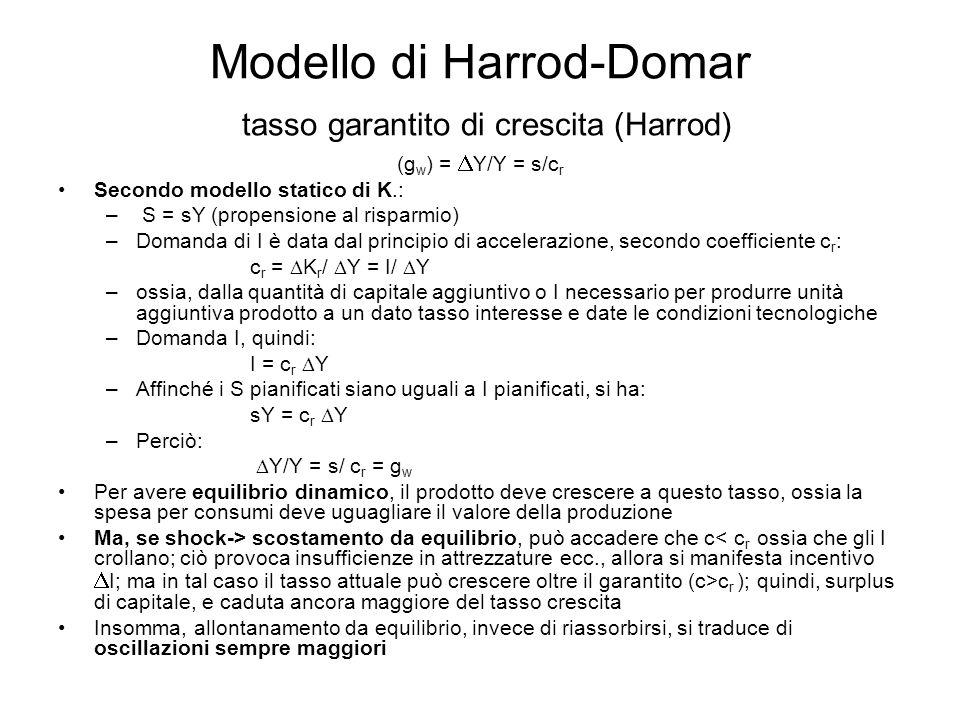 Modello di Harrod-Domar tasso garantito di crescita (Harrod)