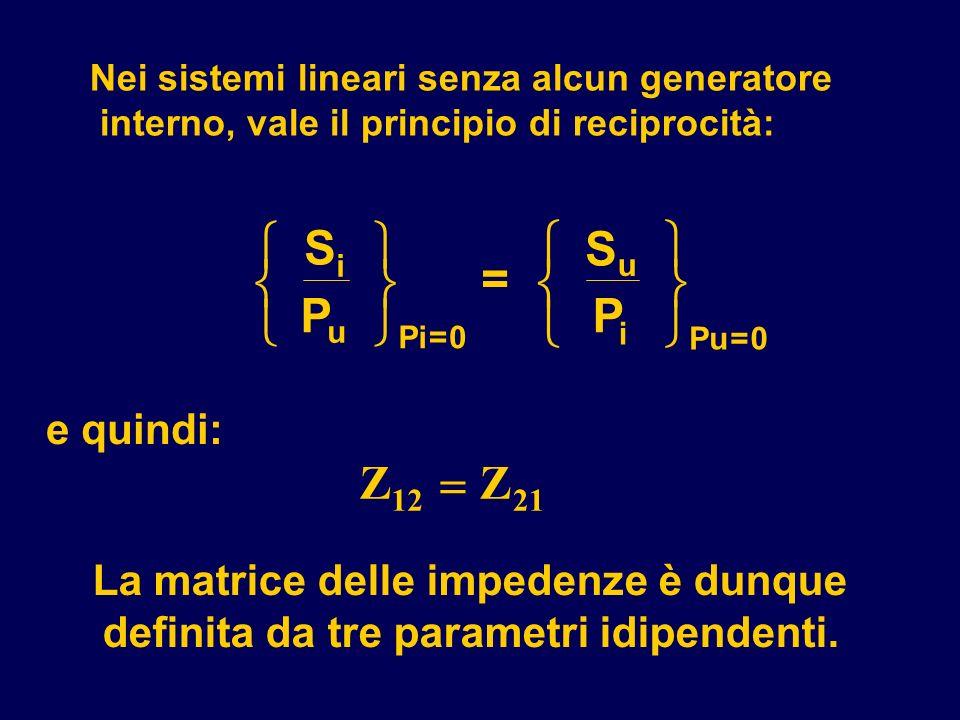 Nei sistemi lineari senza alcun generatore interno, vale il principio di reciprocità:
