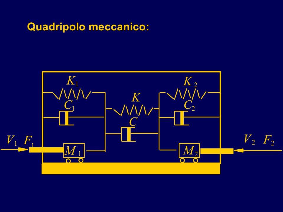 Quadripolo meccanico: