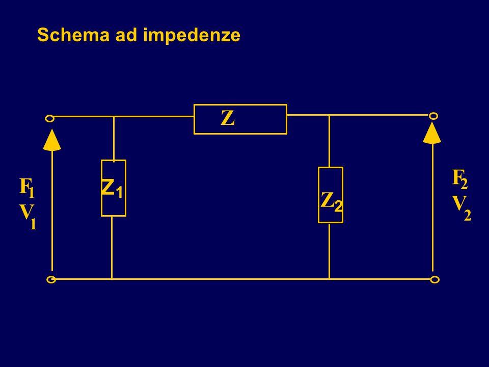 Schema ad impedenze Z F F Z 2 1 1 Z V V 2 2 1