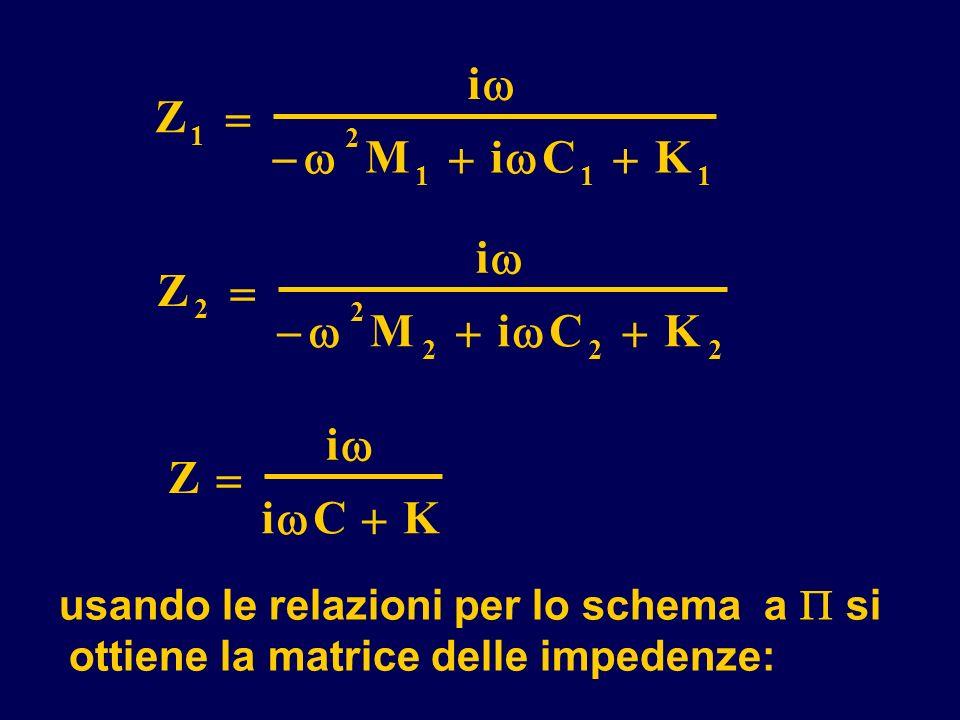 Z i M C K 1 2     usando le relazioni per lo schema a si ottiene la matrice delle impedenze: