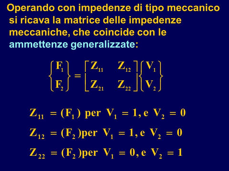 F Z V              per e ( ) ,
