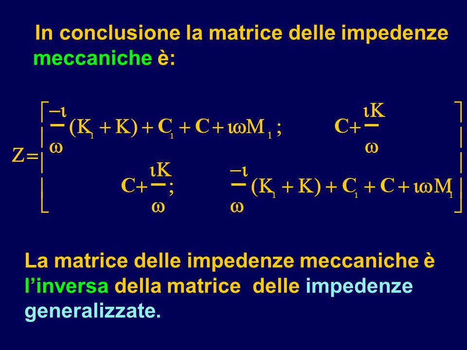In conclusione la matrice delle impedenze meccaniche è: