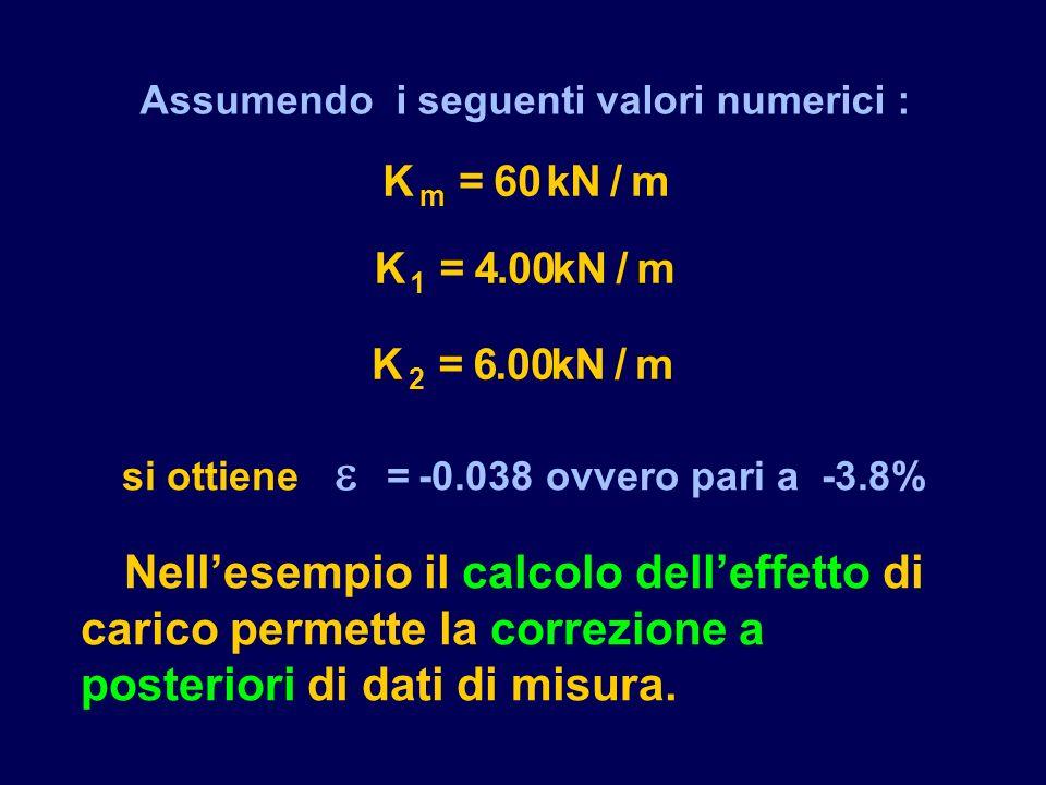 Assumendo i seguenti valori numerici :