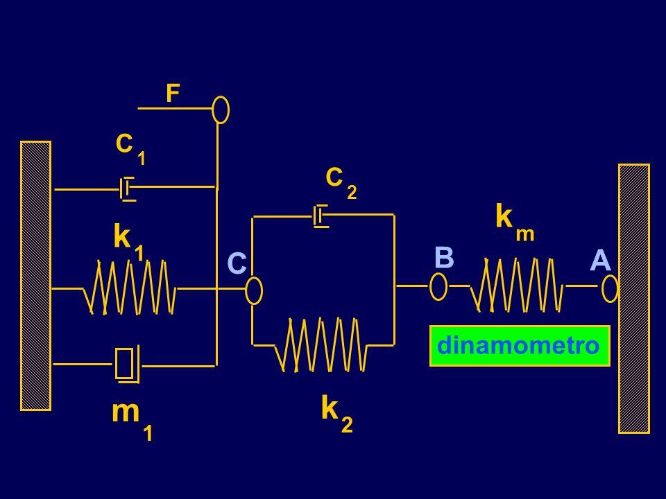 k k k m B A C F C C dinamometro