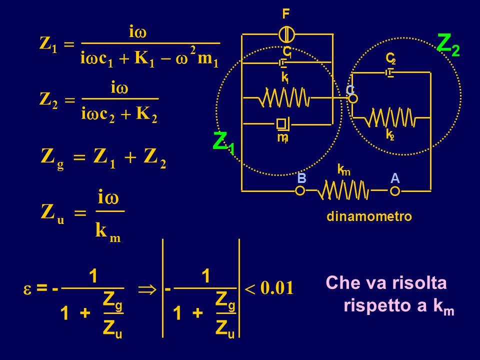 Z2 Z1 Z i k    = - 1 + Z    01 . i  Z c K m   
