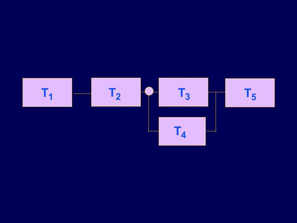 T1 T4 T5 T3 T2