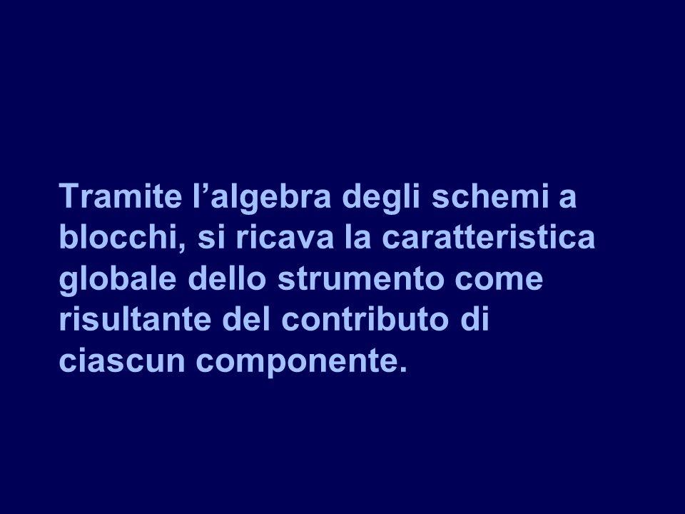 Tramite l'algebra degli schemi a blocchi, si ricava la caratteristica globale dello strumento come risultante del contributo di ciascun componente.