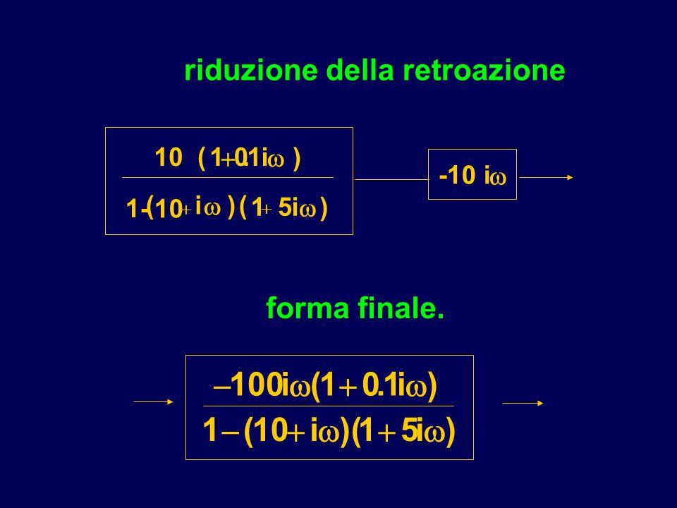   100 1 10 5 i  ( . ) )( riduzione della retroazione forma finale.
