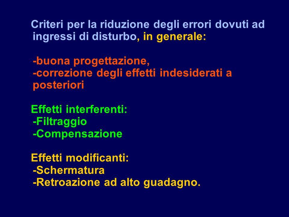 Effetti interferenti: -Filtraggio -Compensazione